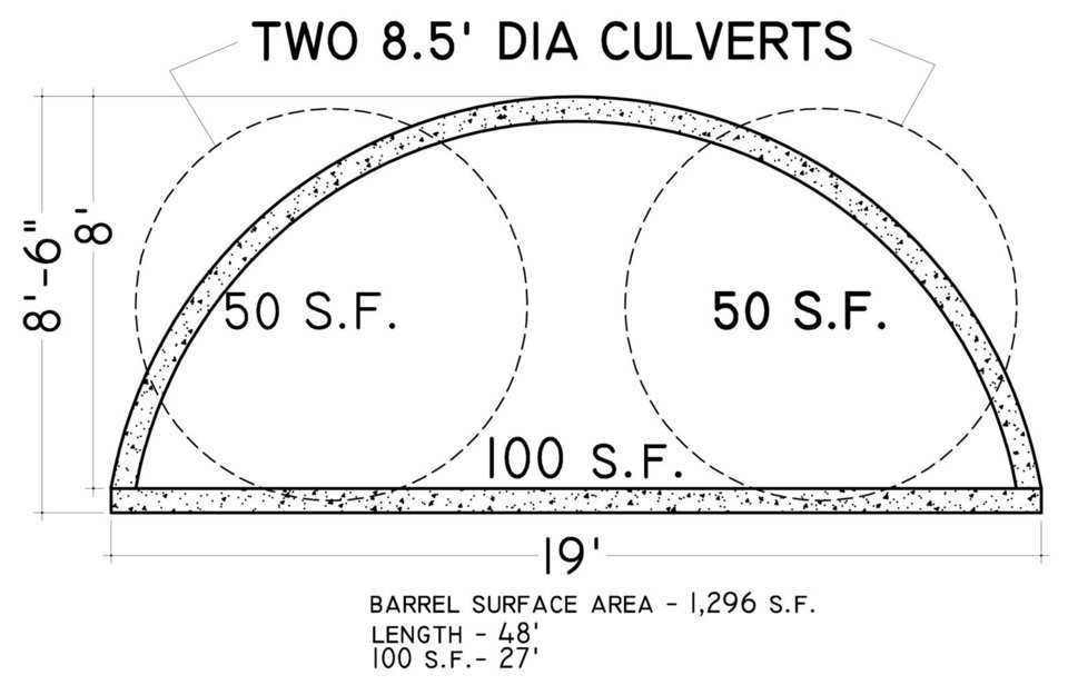 Compare the two 8.5 foot diameter metal culverts with a Monolithic Bridge section. The two will carry about the same amount of water. The bridge will last eons longer, carry more load, and allow more trash to pass. And the bridge with sloped ends is far easier to maintain and will generally be less costly.