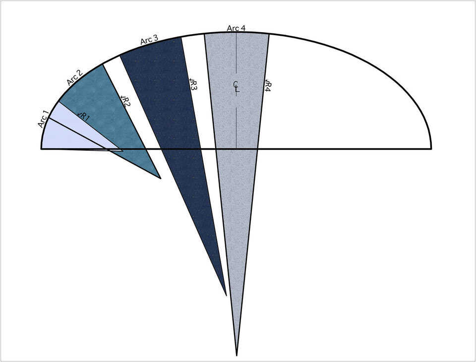 Figure 4 — The radii of the oblate ellipse ranging from smallest at the edge (R1) to largest at the top of the dome (R4).
