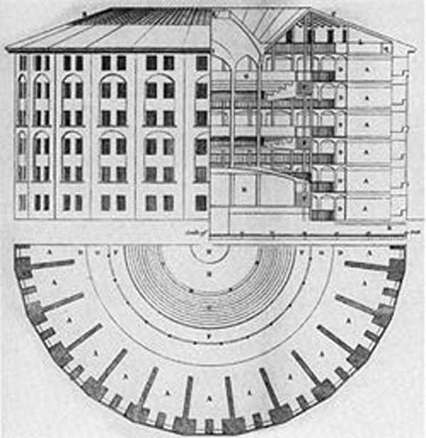 "Conceptual drawing of the ""Panopticon"" - The concept of the design, by Jeremy Benthams, is to allow an observer to observe (-opticon) all (pan) prisoners without the incarcerated being able to tell whether they are being watched."