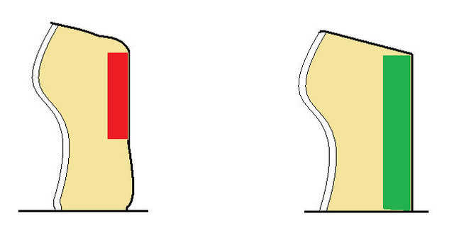 Side view of augment showing height difference of window buck — Left Image: Poor profile shape due to size of buck and interior air pressure.  Curves exaggerated for illustration.  The buck was made to fit a hypothetical window.   Right Image: Augment appears more square from the side view due to the increased height of the buck.  In this case the larger buck has been made to fit tight in the Airform augment just inside the window seaming.