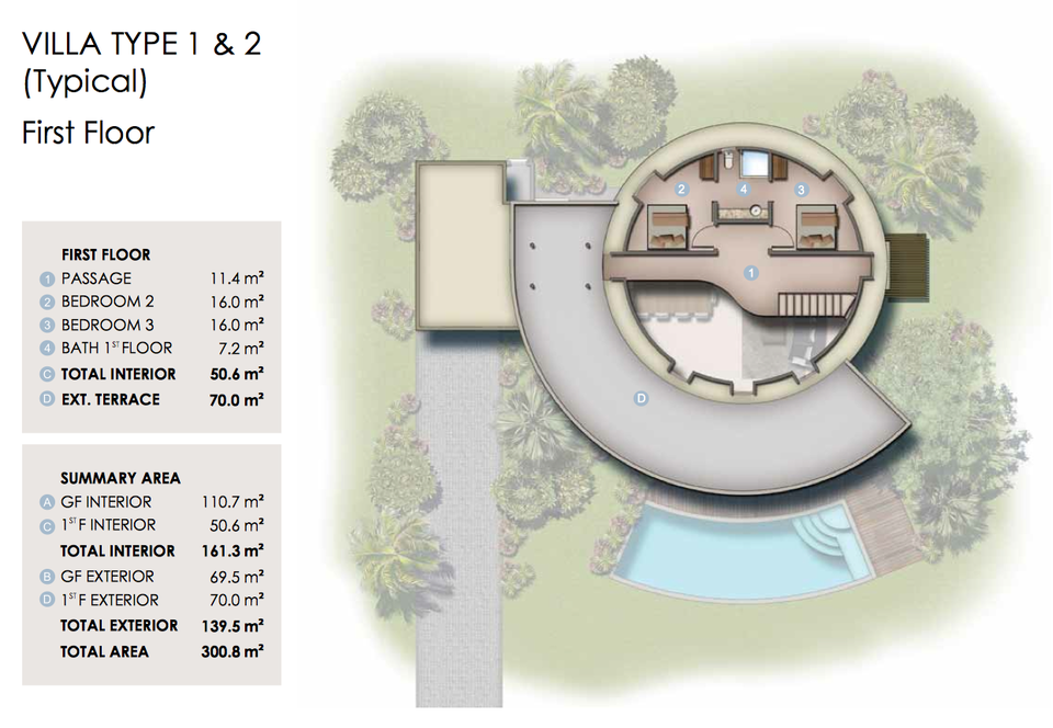Floor plan for the upper floors of Villa Types 1 and 2 in the Domes of Albion.