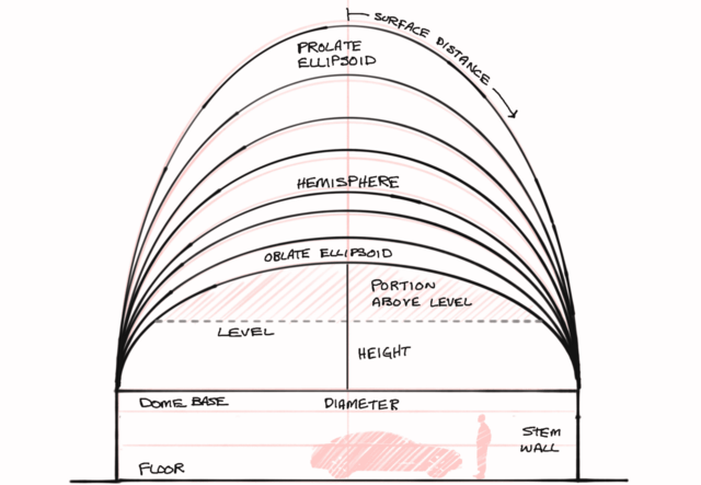 Sketch of ellipsoid dome calculator concepts